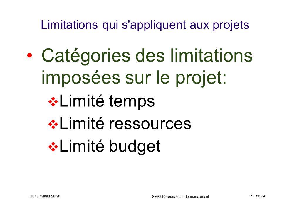 Limitations qui s appliquent aux projets