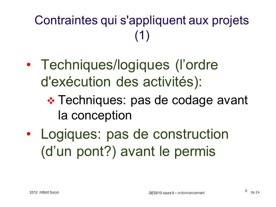 Contraintes qui s appliquent aux projets (1)