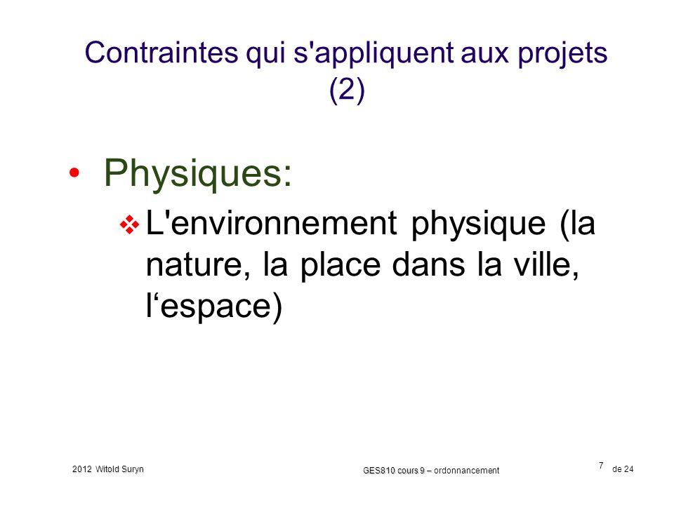 Contraintes qui s appliquent aux projets (2)