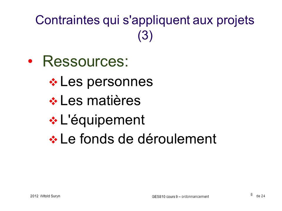 Contraintes qui s appliquent aux projets (3)