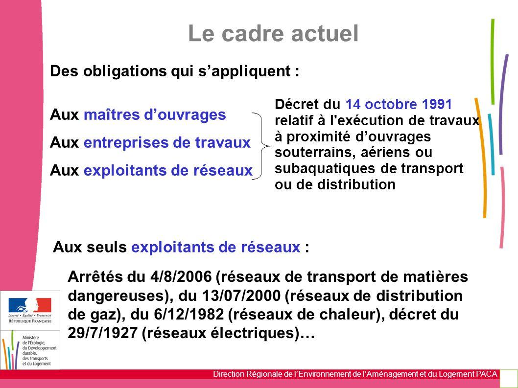 Le cadre actuel Des obligations qui s'appliquent :