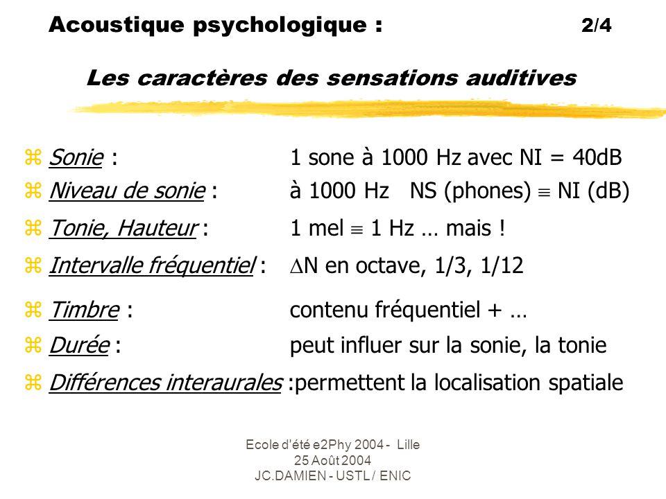 Acoustique psychologique : 2/4 Les caractères des sensations auditives