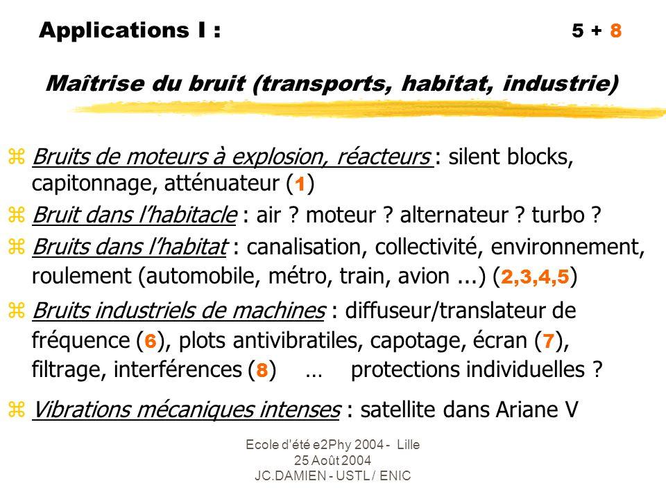 Ecole d été e2Phy 2004 - Lille 25 Août 2004 JC.DAMIEN - USTL / ENIC