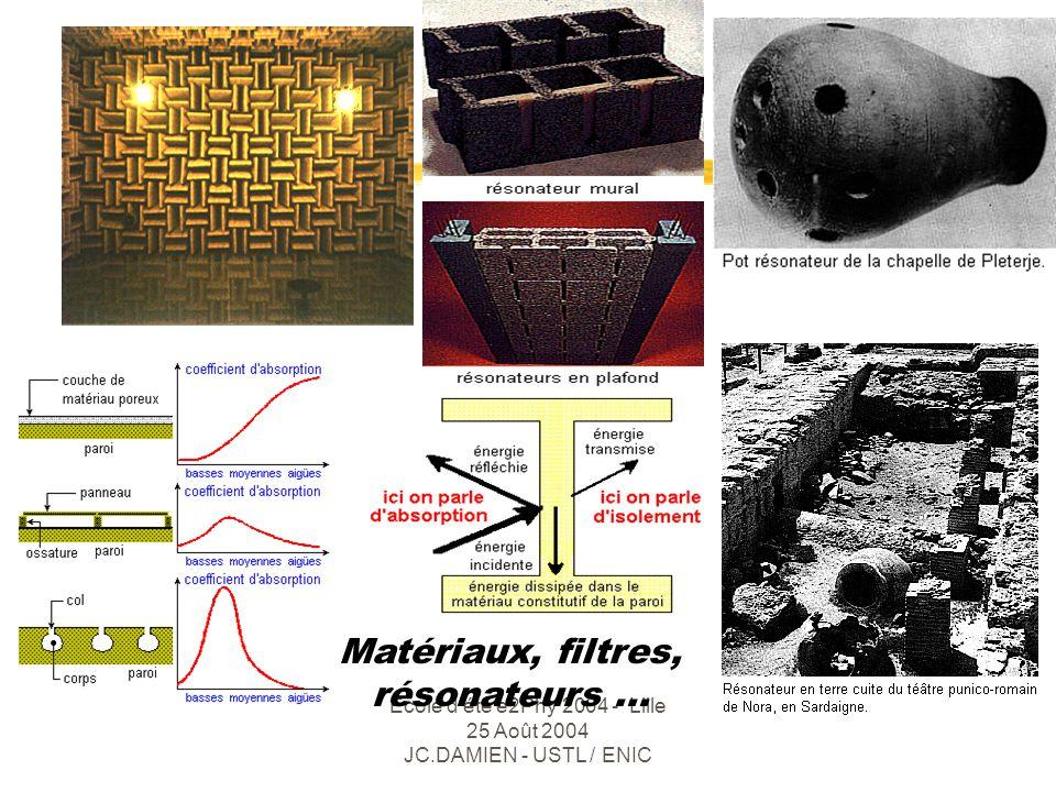 Matériaux, filtres, résonateurs ...