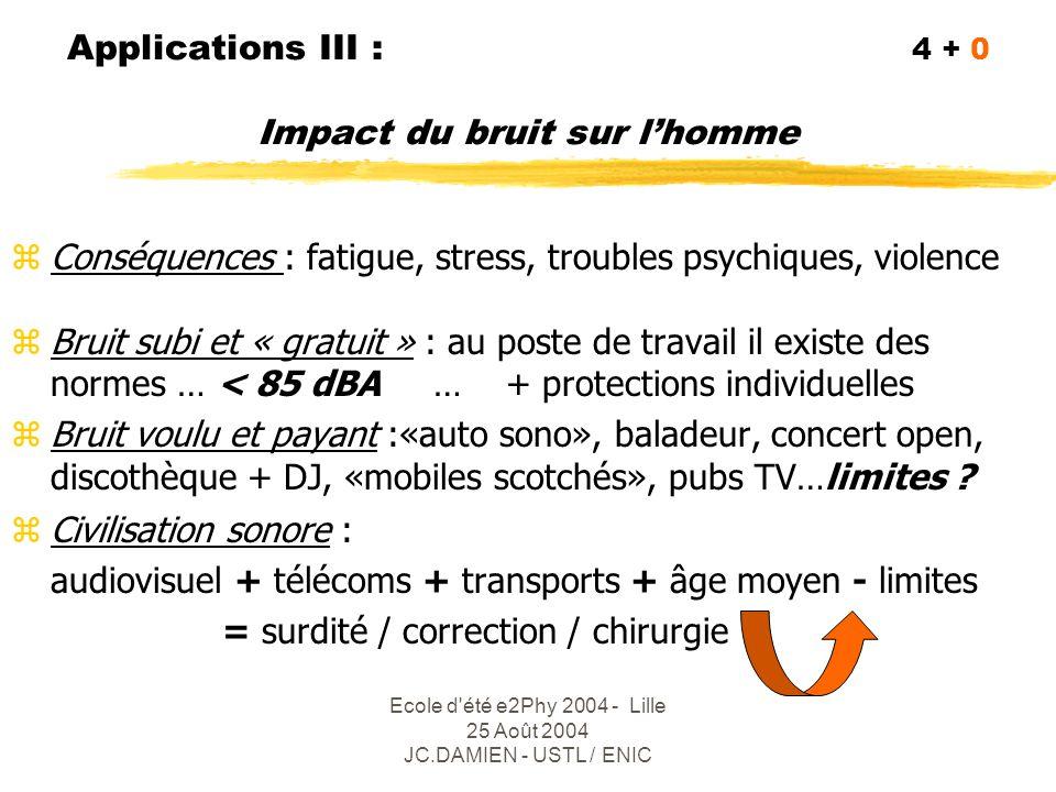 Applications III : 4 + 0 Impact du bruit sur l'homme