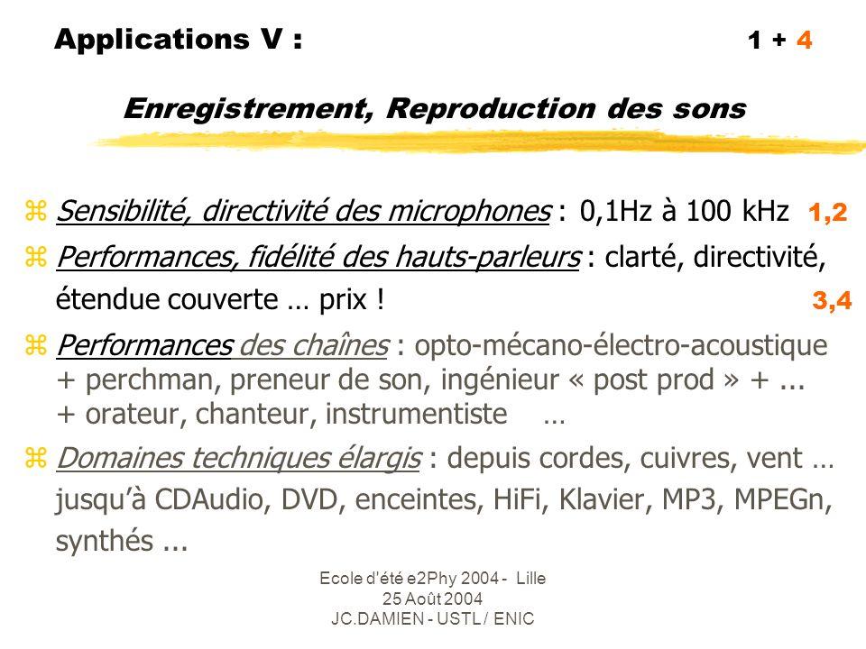 Applications V : 1 + 4 Enregistrement, Reproduction des sons