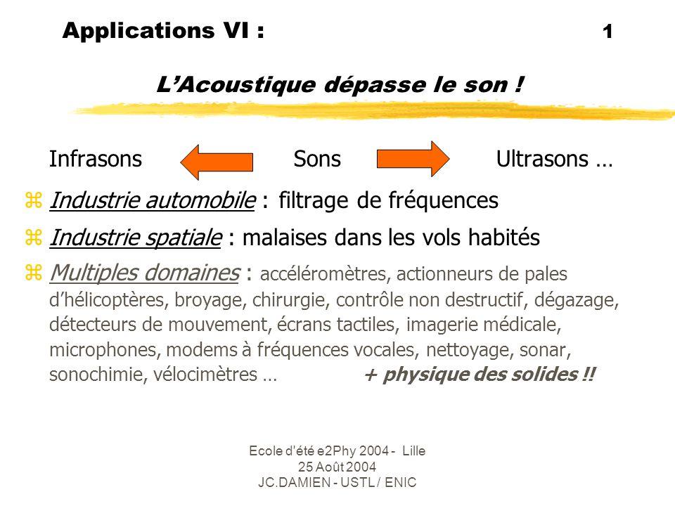 Applications VI : 1 L'Acoustique dépasse le son !