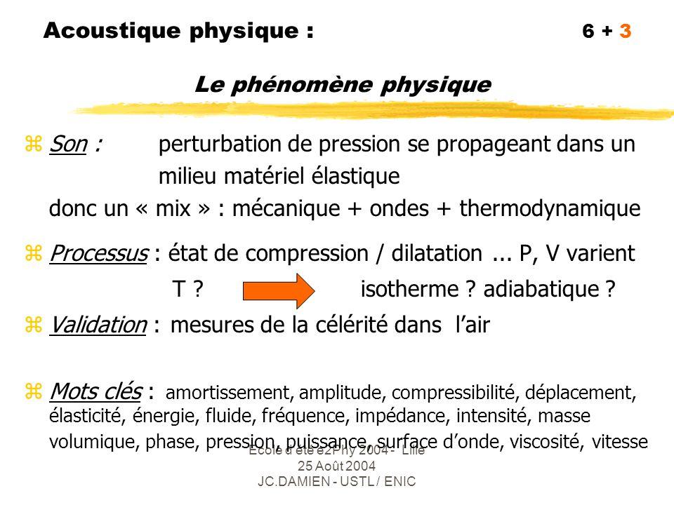 Acoustique physique : 6 + 3 Le phénomène physique