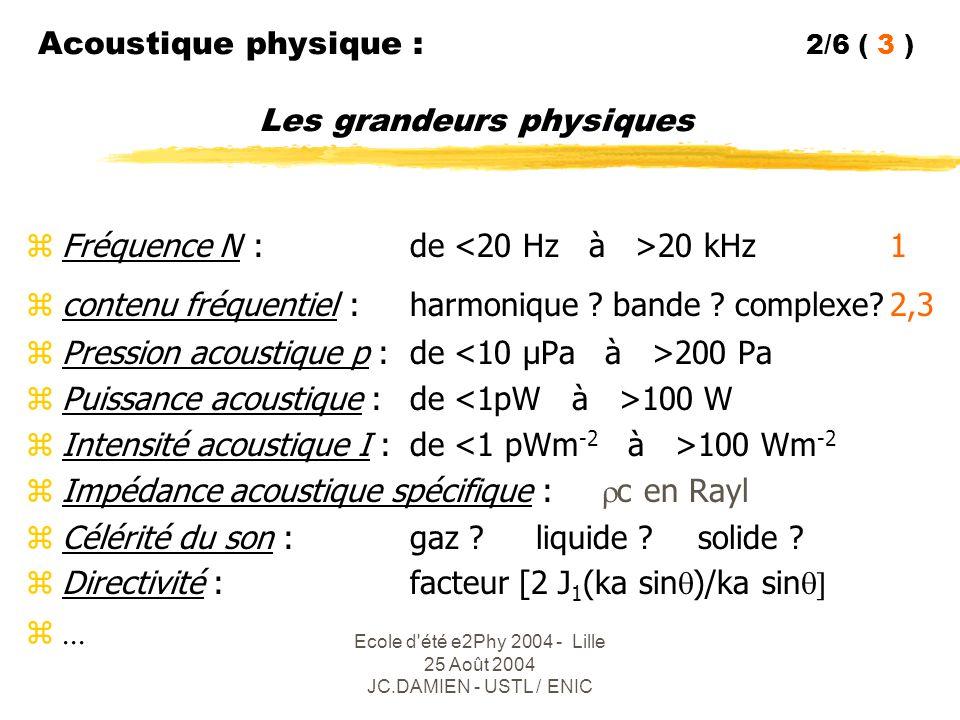Acoustique physique : 2/6 ( 3 ) Les grandeurs physiques