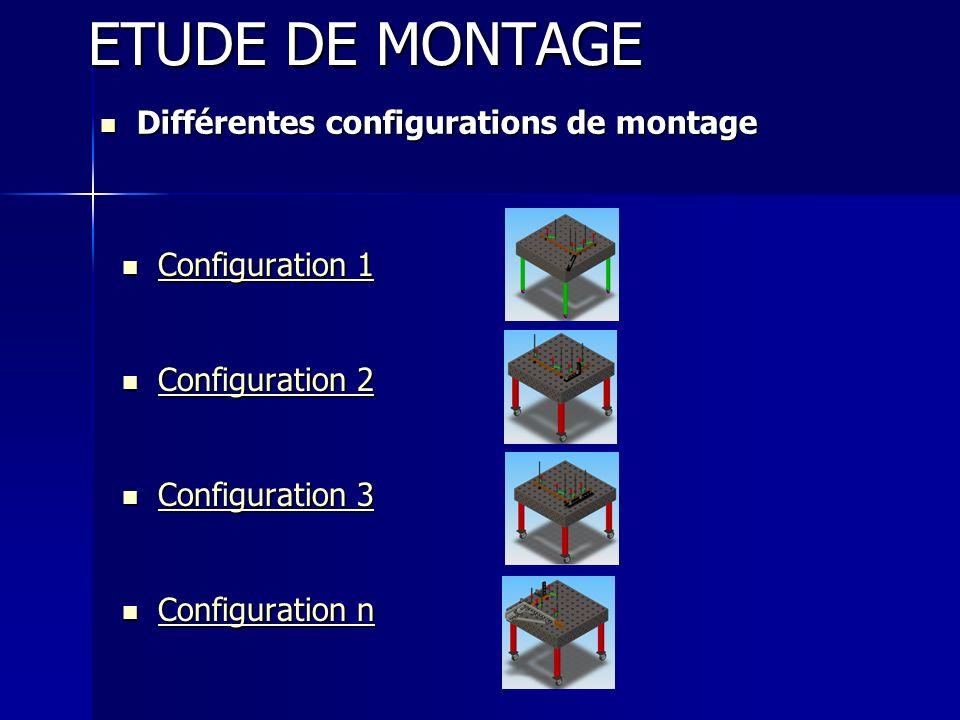 ETUDE DE MONTAGE Différentes configurations de montage Configuration 1