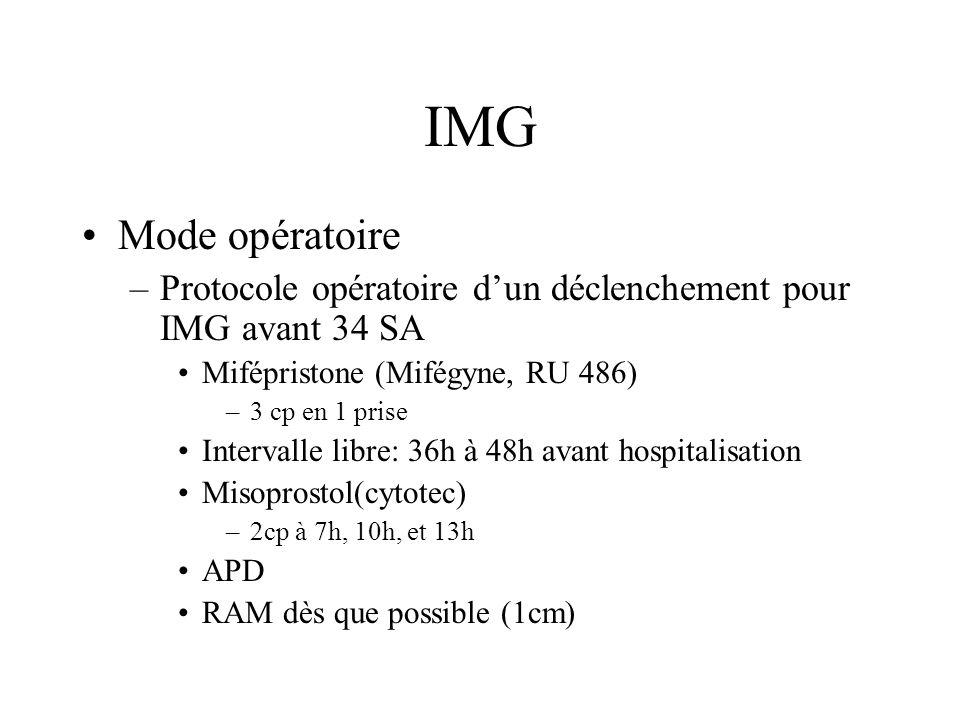 IMG Mode opératoire. Protocole opératoire d'un déclenchement pour IMG avant 34 SA. Mifépristone (Mifégyne, RU 486)