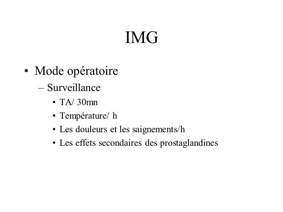 IMG Mode opératoire Surveillance TA/ 30mn Température/ h
