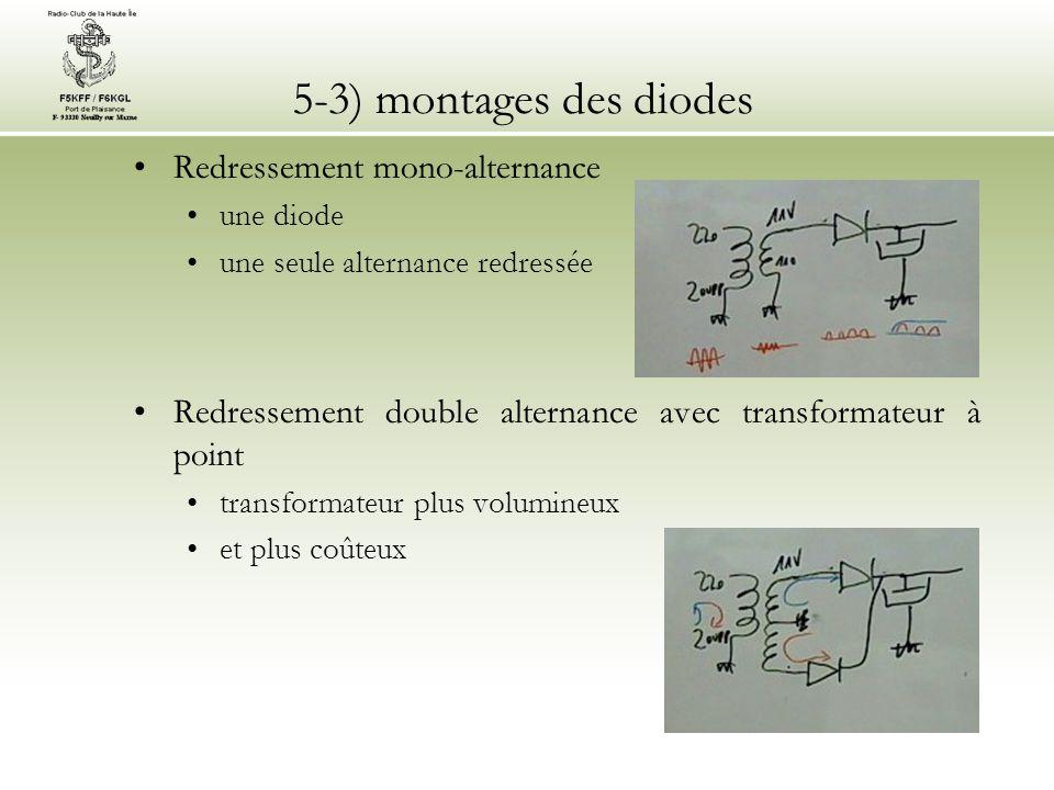 5-3) montages des diodes Redressement mono-alternance