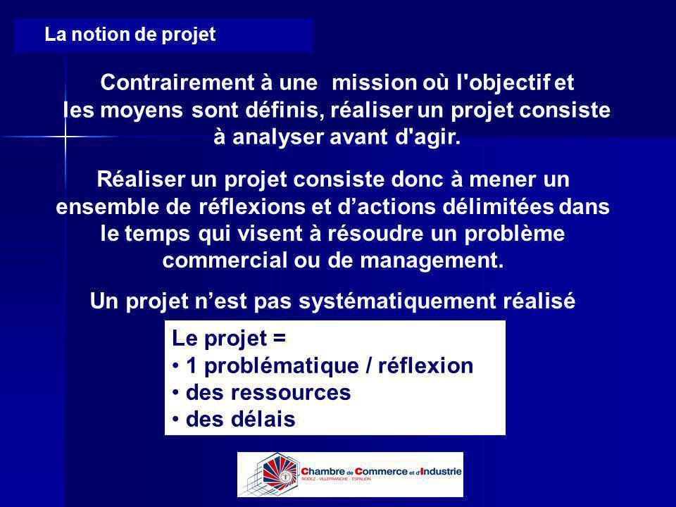 Un projet n'est pas systématiquement réalisé