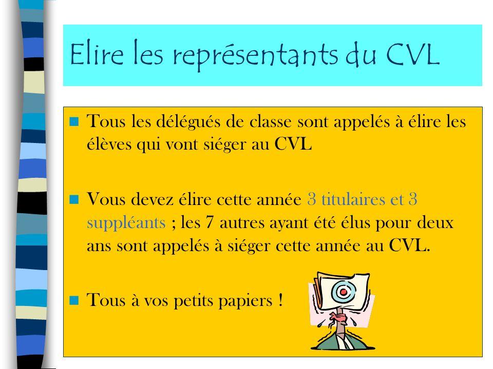 Elire les représentants du CVL