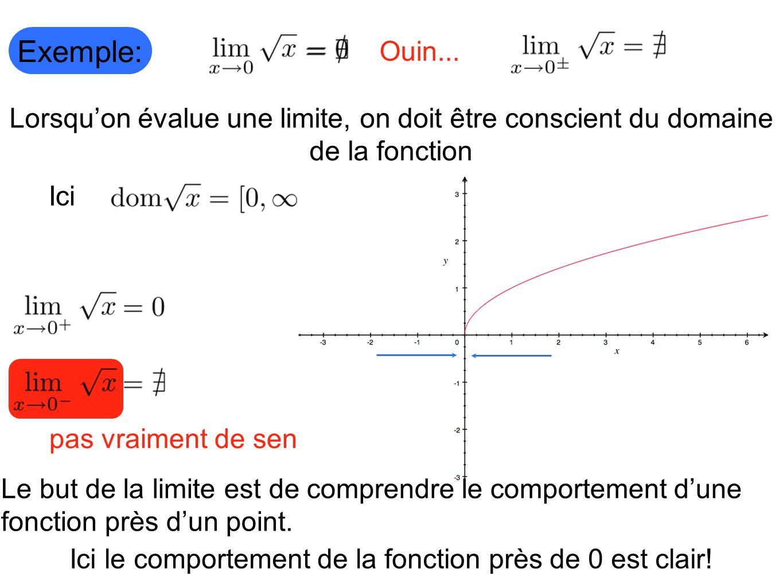 Ici le comportement de la fonction près de 0 est clair!
