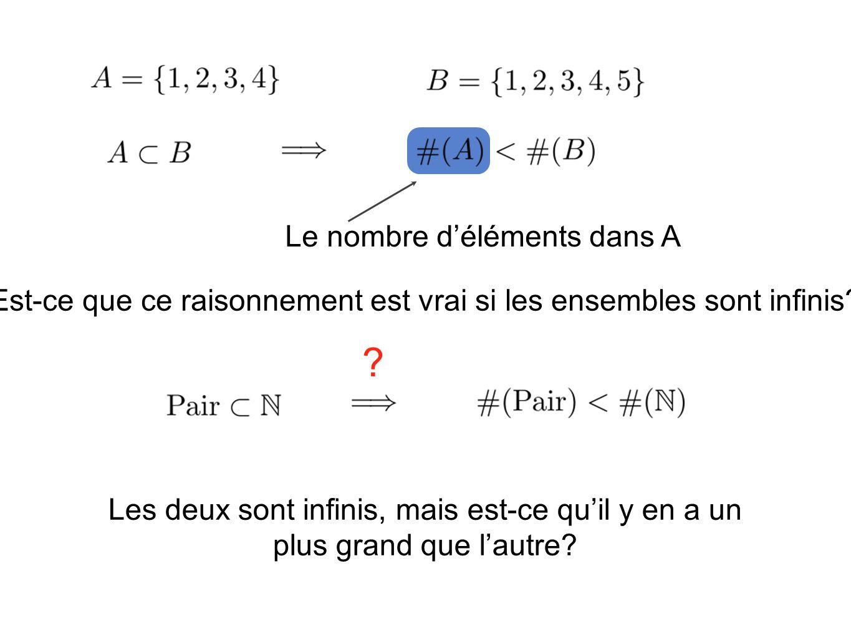 Le nombre d'éléments dans A