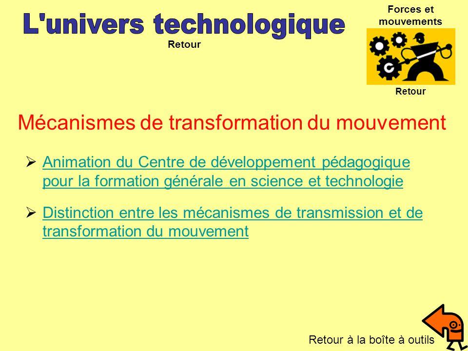 Mécanismes de transformation du mouvement