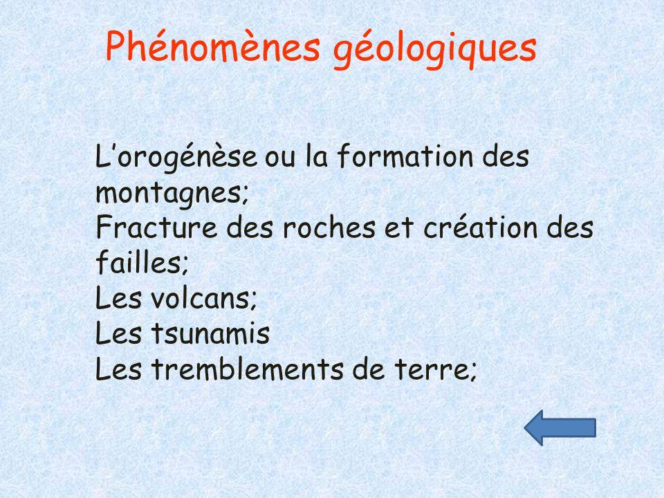 Phénomènes géologiques