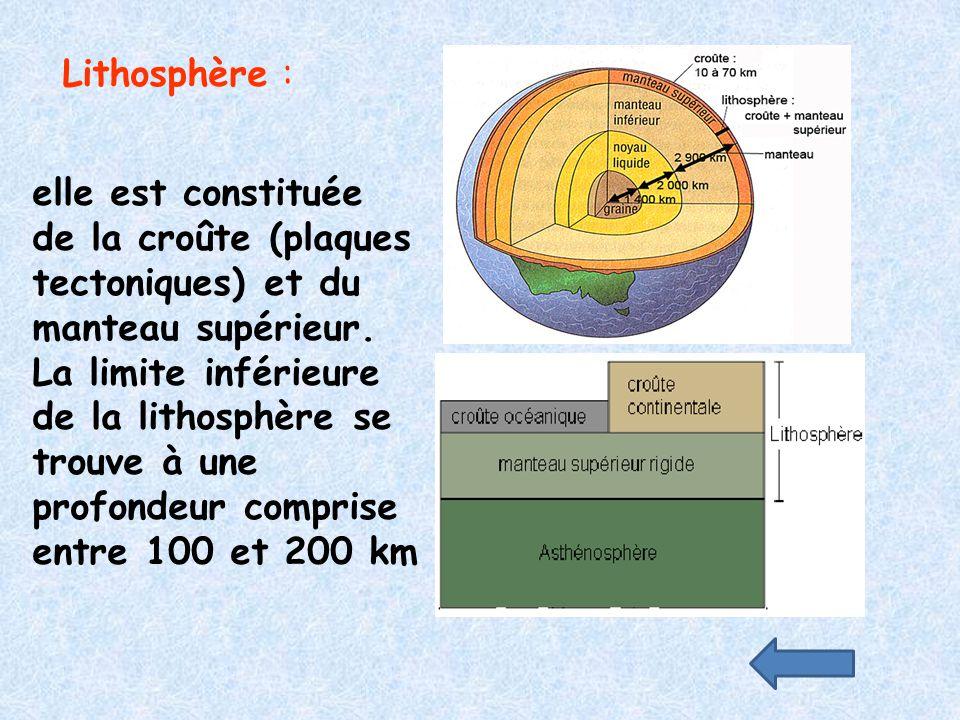 Lithosphère :