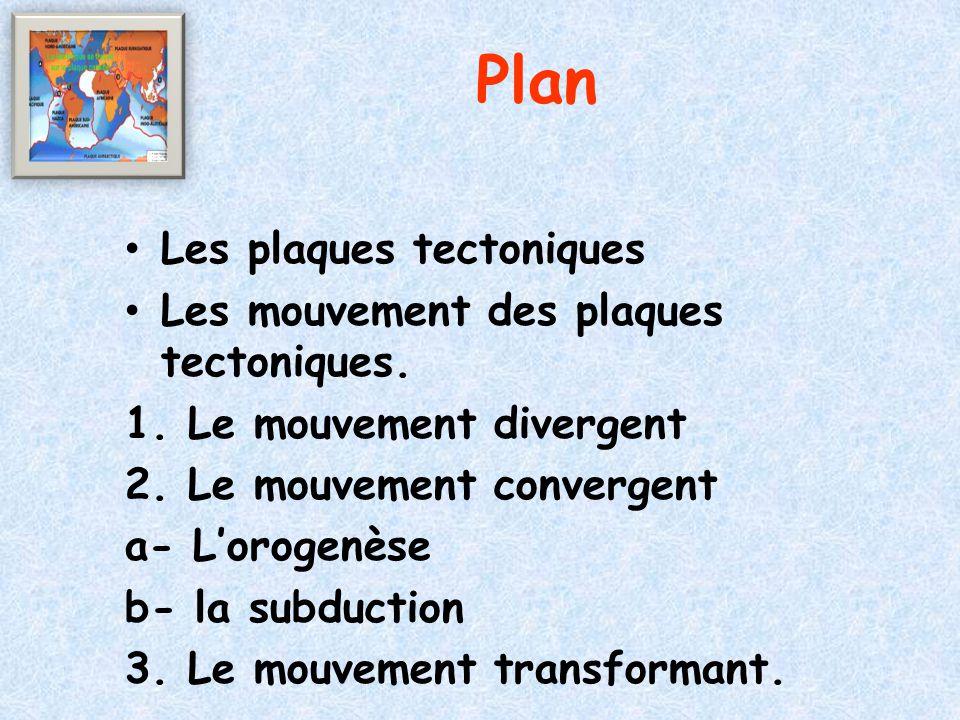 Plan Les plaques tectoniques Les mouvement des plaques tectoniques.