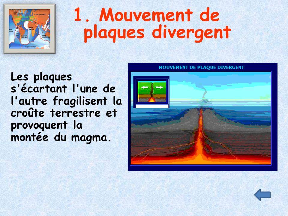 1. Mouvement de plaques divergent
