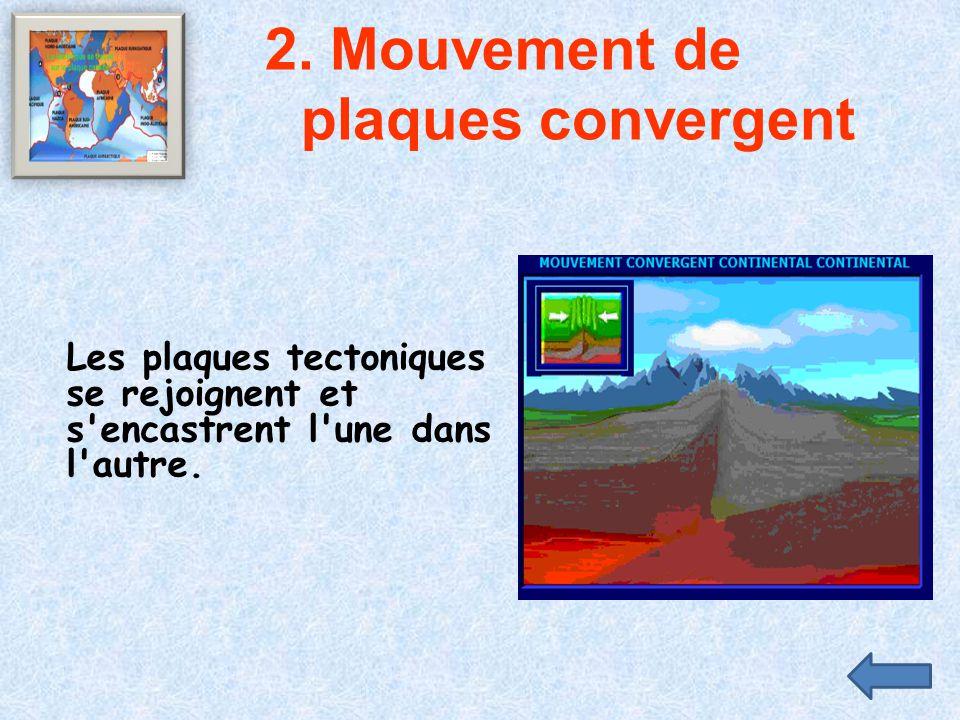 2. Mouvement de plaques convergent