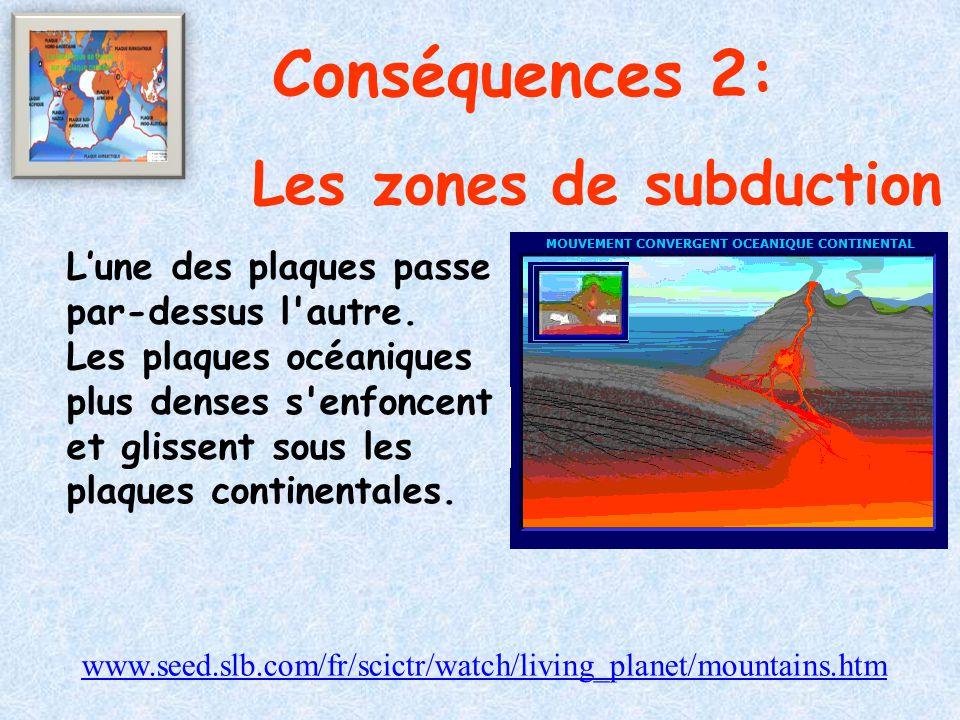 Conséquences 2: Les zones de subduction