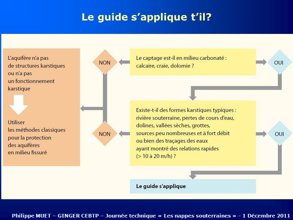 Le guide s'applique t'il