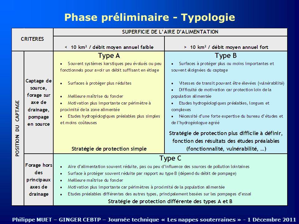 Phase préliminaire - Typologie