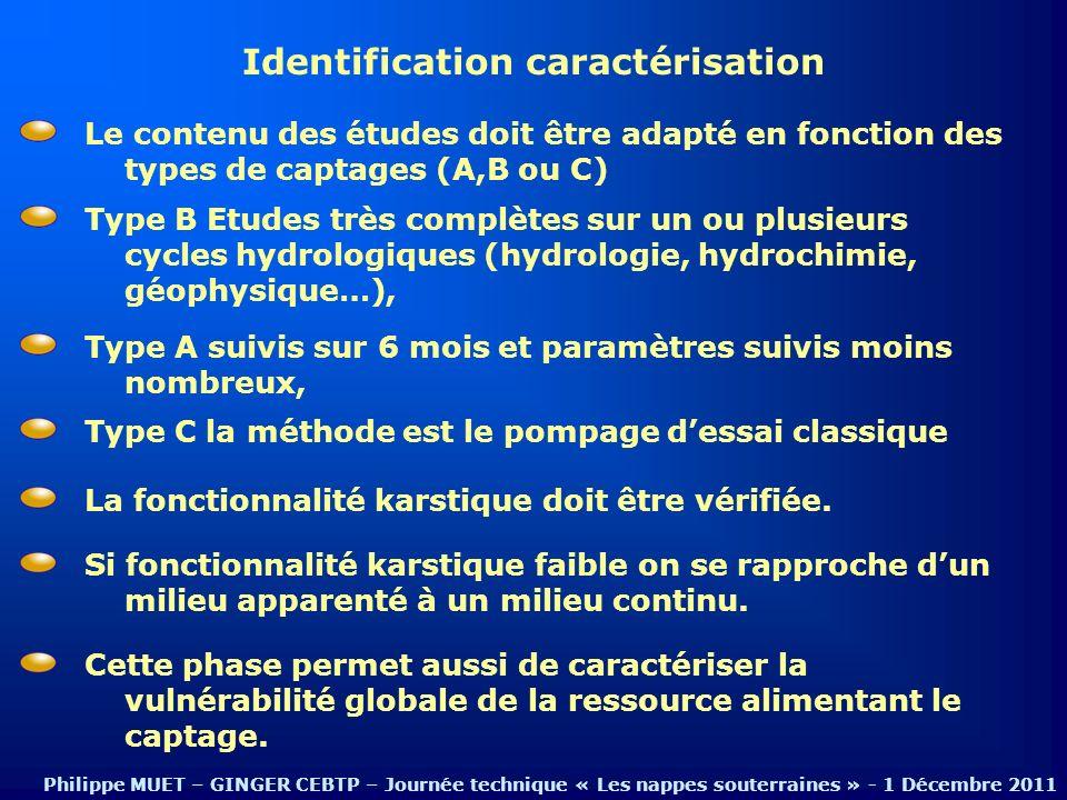 Identification caractérisation
