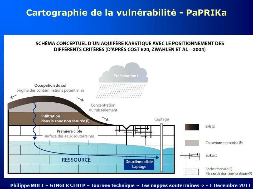 Cartographie de la vulnérabilité - PaPRIKa