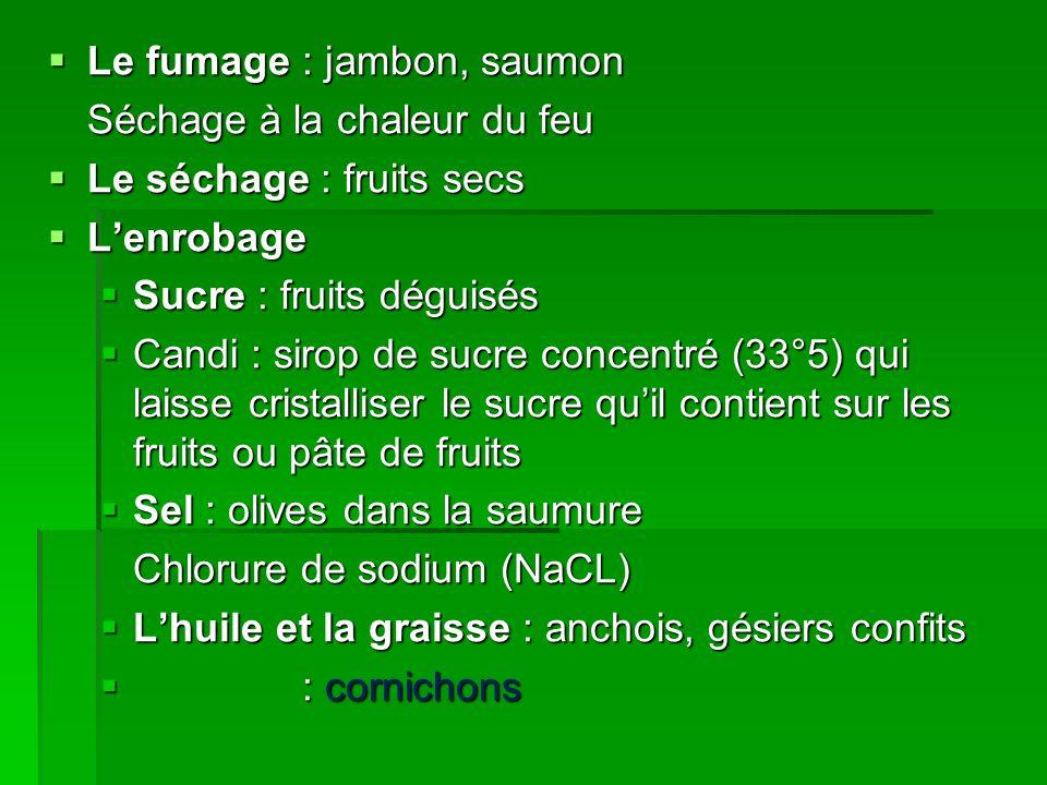 Le fumage : jambon, saumon
