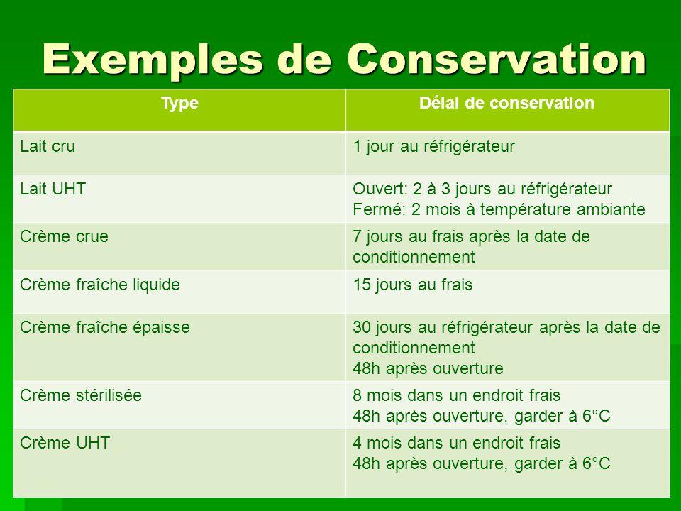 Exemples de Conservation