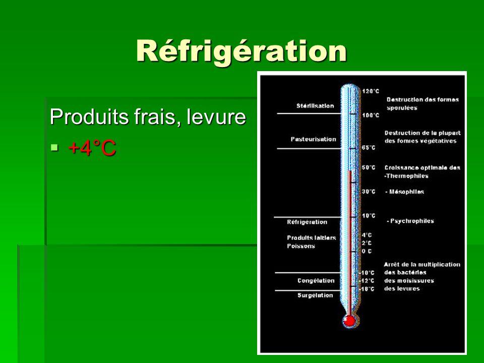 Réfrigération Produits frais, levure +4°C