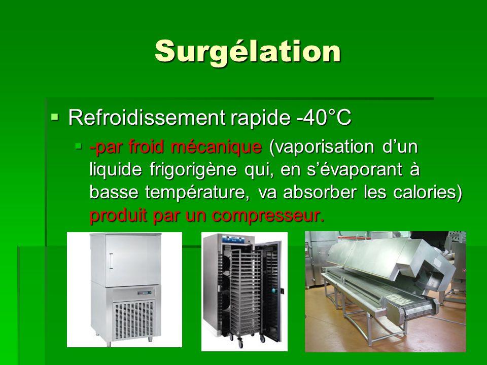 Surgélation Refroidissement rapide -40°C