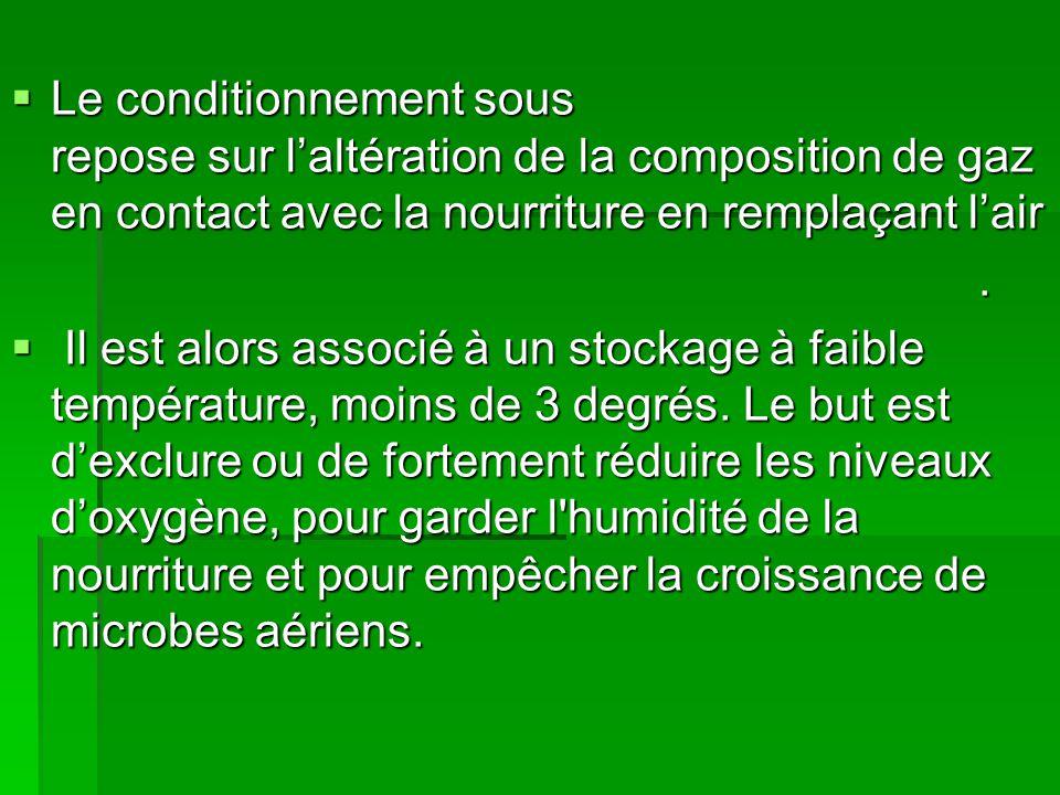 Le conditionnement sous repose sur l'altération de la composition de gaz en contact avec la nourriture en remplaçant l'air