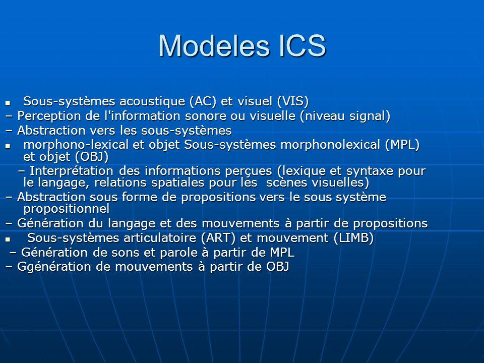 Modeles ICS Sous-systèmes acoustique (AC) et visuel (VIS)