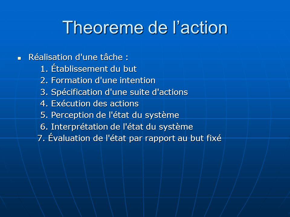 Theoreme de l'action Réalisation d une tâche : 1. Établissement du but