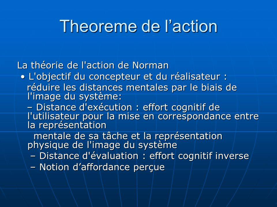 Theoreme de l'action La théorie de l action de Norman