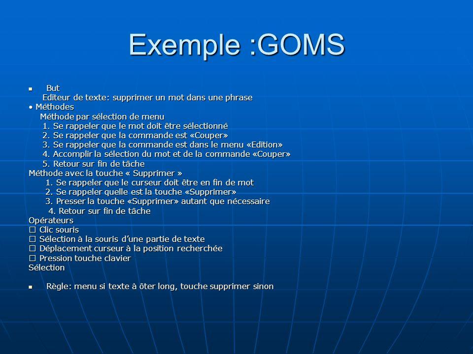 Exemple :GOMS But Editeur de texte: supprimer un mot dans une phrase