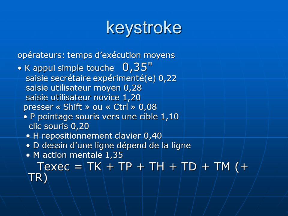 keystroke Texec = TK + TP + TH + TD + TM (+ TR)