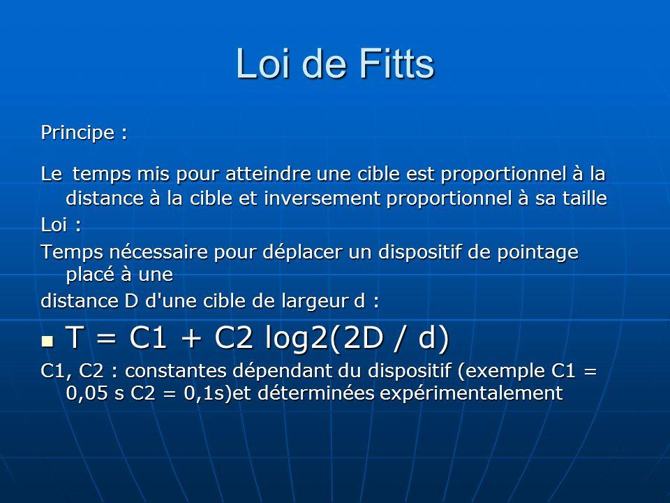 Loi de Fitts T = C1 + C2 log2(2D / d) Principe :