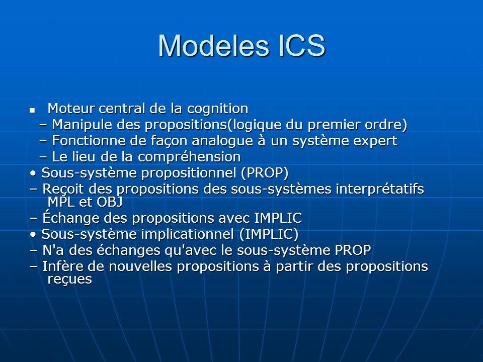 Modeles ICS Moteur central de la cognition