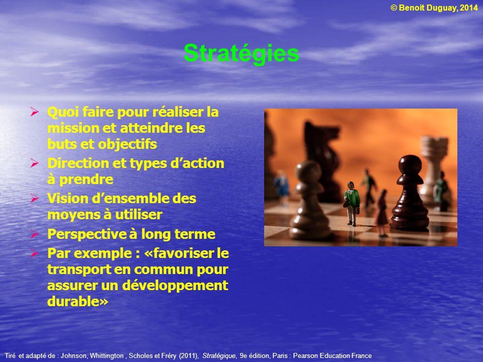 Stratégies Quoi faire pour réaliser la mission et atteindre les buts et objectifs. Direction et types d'action à prendre.