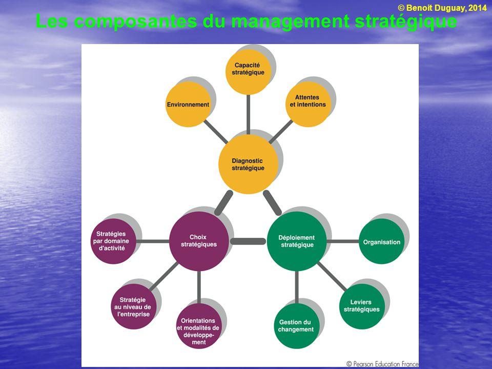 Les composantes du management stratégique