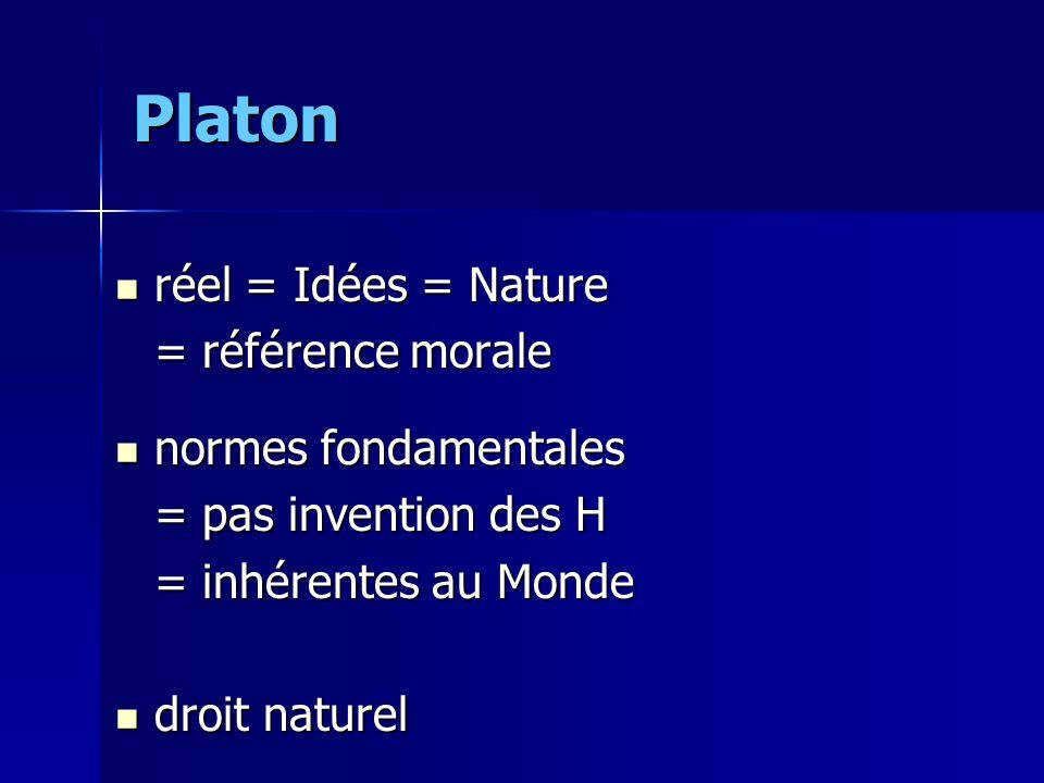 Platon réel = Idées = Nature = référence morale normes fondamentales