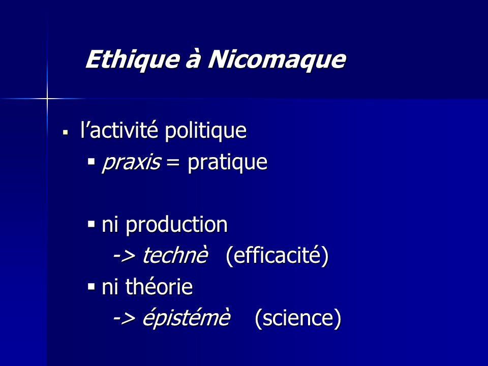 Ethique à Nicomaque l'activité politique praxis = pratique