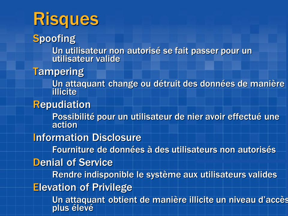 Risques Spoofing Tampering Repudiation Information Disclosure