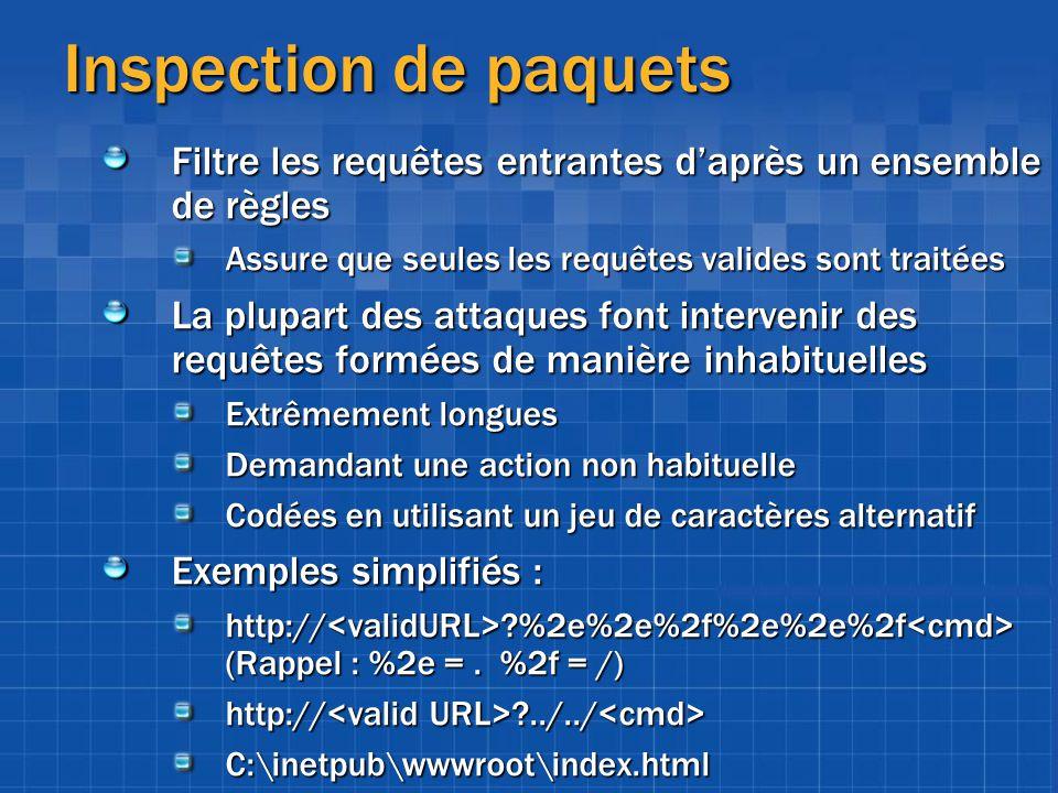 Inspection de paquets Filtre les requêtes entrantes d'après un ensemble de règles. Assure que seules les requêtes valides sont traitées.